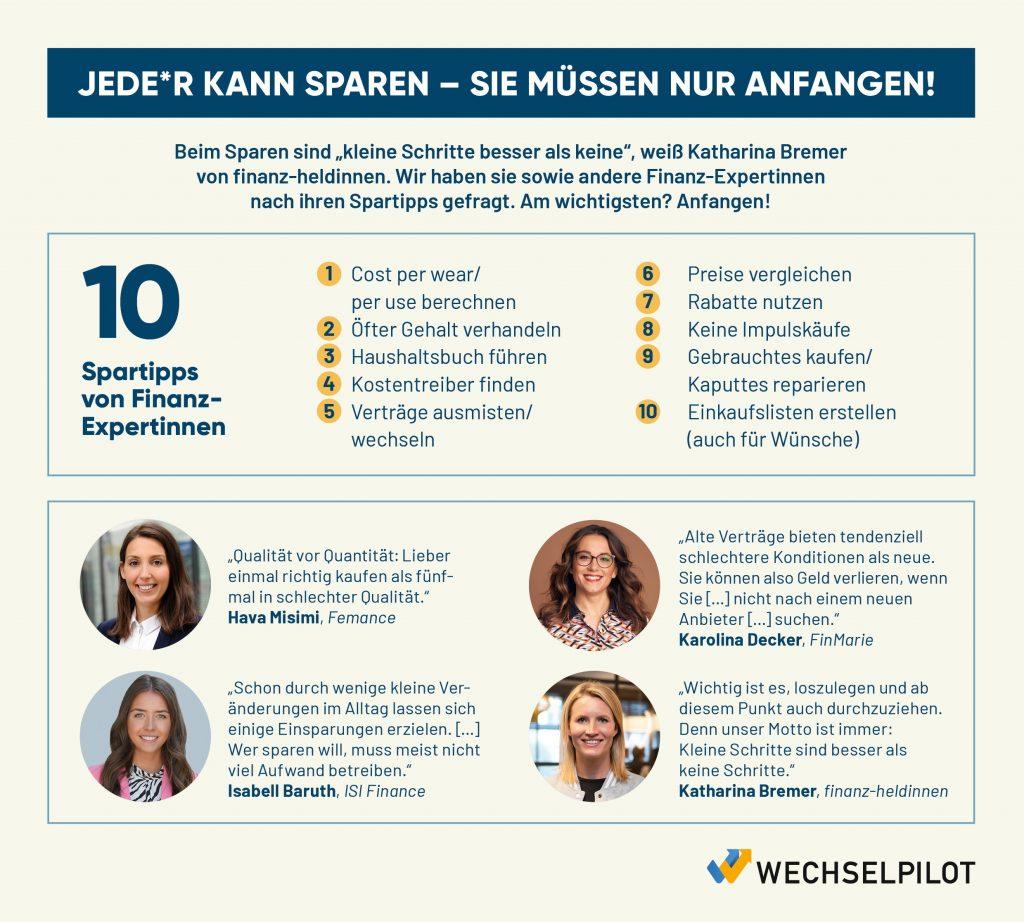 Infografik von Wechselpilot zum Weltspartag mit Spartipps.